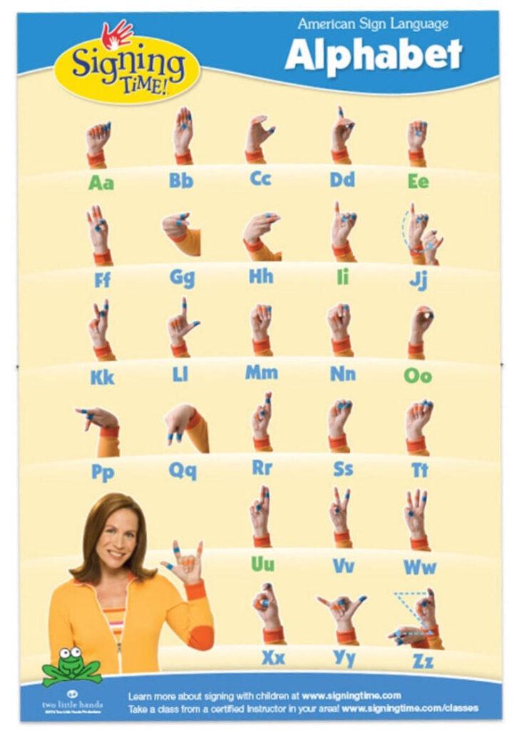 ASL alphabet signs